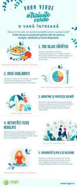 Infografic-Vara-Verde-Vegis