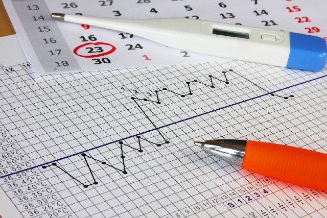 calcul_ovulatie_perioada_fertila