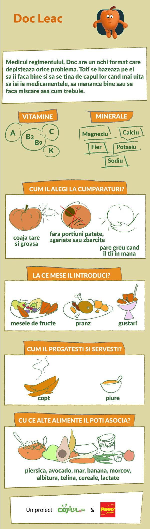 dovleac_infografic_Doc_Leac
