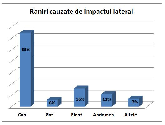 impact_lateral