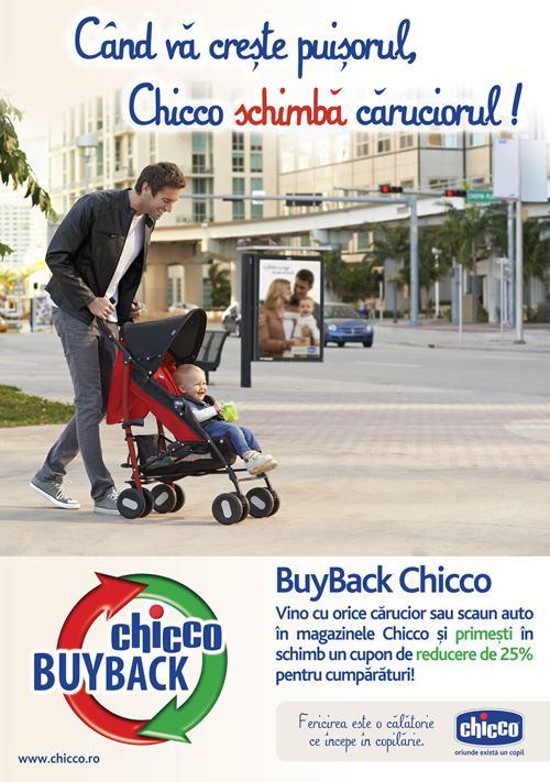 Programul Chicco  BuyBack pentru carucioare si scaune auto continua si in anul 2016