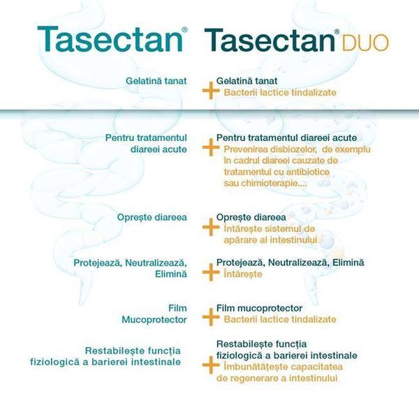 tasectan5