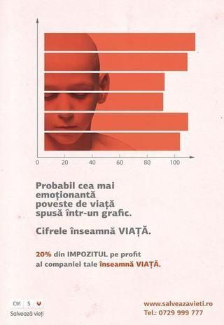 Asociatia Salveaza Vieti da startul campaniei Cifrele inseamna VIATA