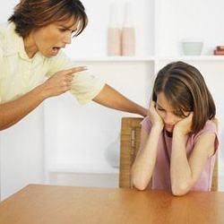 Palma la fund, pedepsele si tipetele in disciplina copilului