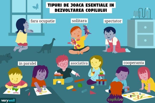tipuri-joaca-copii